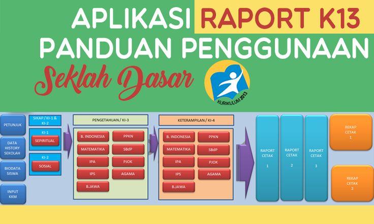 Aplikasi Raport Kurikulum 2013 SD dilengkapi Cara Menggunakan menggunakan Excel