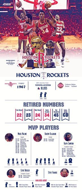 The best players in the history of the Houston Rockets, Rockets, infographic, art, sport, create, design, basketball, club, champion, branding, NBA, MVP legends, histoty, All Star game, Moses Malone, Hakeem Olajuwon, Ralph Sampson, Clyde Drexler, Steve Francis