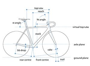Bicycle Geometry