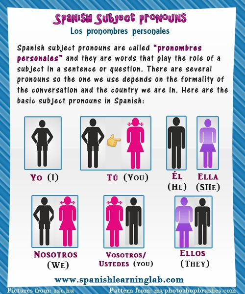 How to use Spanish subject pronouns in sentences (chart + examples) | Spanish Learning Lab