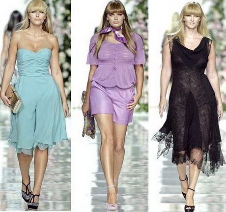 Moda actual para mujeres 2017