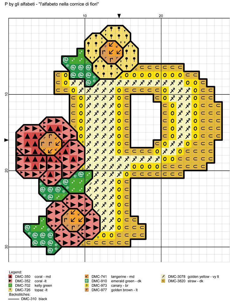 alfabeto nella cornice di fiori P