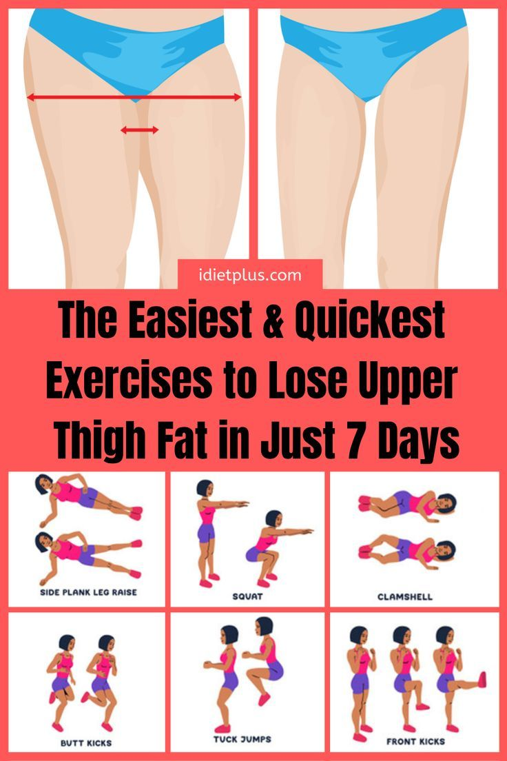 Burn Thigh Fat Fast With a Simple Daily Routine W…