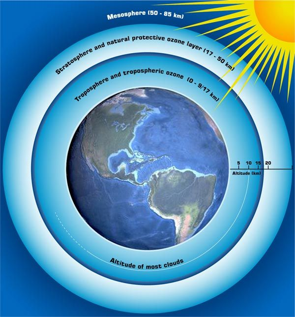 I like this one because this is what I think of the ozone layer. How it has rings around the earth is how I always pictured it.