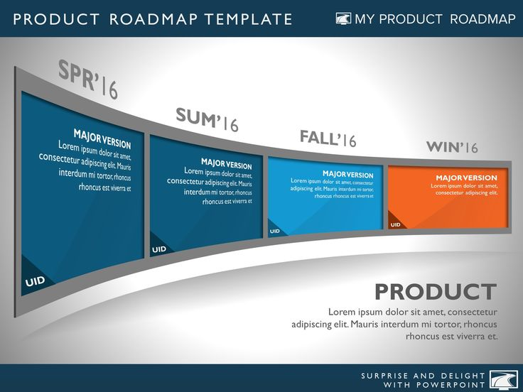 Four Phase Development Planning Timeline Roadmap ...