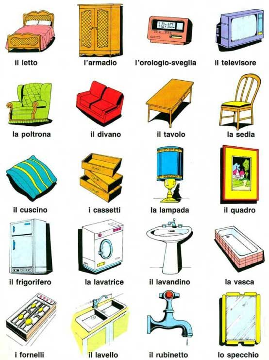 Learning Italian - La scuola (the school)