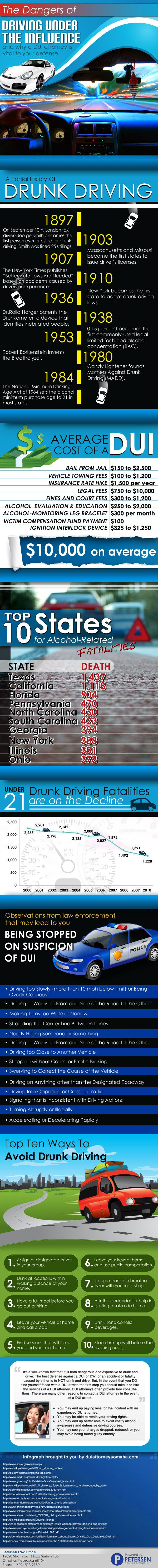 "a prevention of driving under influence of alcohol • over 14 million drivers were arrested for driving under the influence of alcohol or centers for disease control and prevention, ""impaired driving."