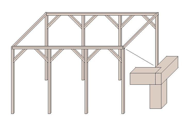 17 best ideas about carport selber bauen on pinterest. Black Bedroom Furniture Sets. Home Design Ideas