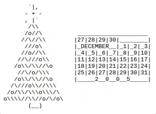 Simple One Line Ascii Art : Best ideas about ascii art on pinterest one line