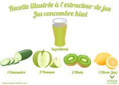 Recette à l'extracteur de jus pour un jus concombre kiwi !