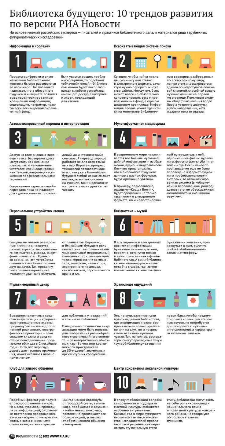Библиотека будущего: 10 трендов развития по версии РИА Новости