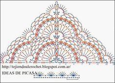 PATRONES - CROCHET - GANCHILLO - GRAFICOS: DESCARGA DE PATRONES A GANCHILLO PARA HACER CHAL , CHALINAS