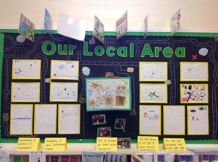 Year 2. Local Area display.  Children's maps are displayed against a giant map…
