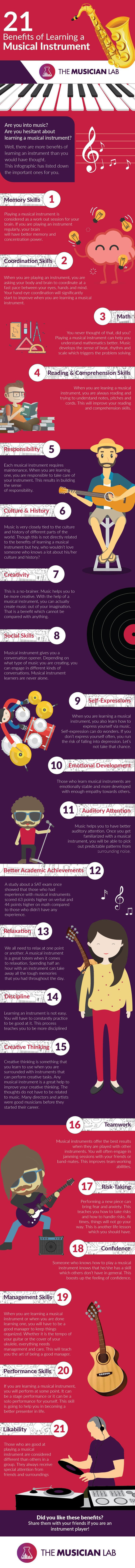 Music is important in so many levels and becoming a musician has plenty positive aspects, find here 21 benefits of learning a musical instrument.