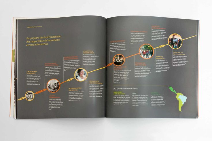 Ford Foundation Annual Report TIMELINE2