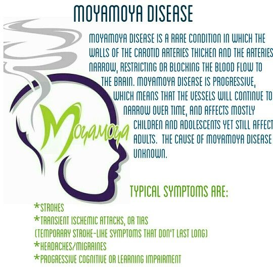 Moyamoya awareness