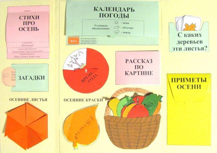 Лэпбук (lapbook) , или как его еще называют тематическая или интерактивная папка , - это самодельная бумажнаякнижечка с кармашками, двер...