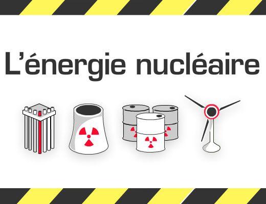 L'énergie nucléaire. http://education.francetv.fr/activite-interactive/nucleaire-activite-interactive-o26716