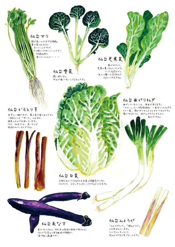 仙台伝統野菜