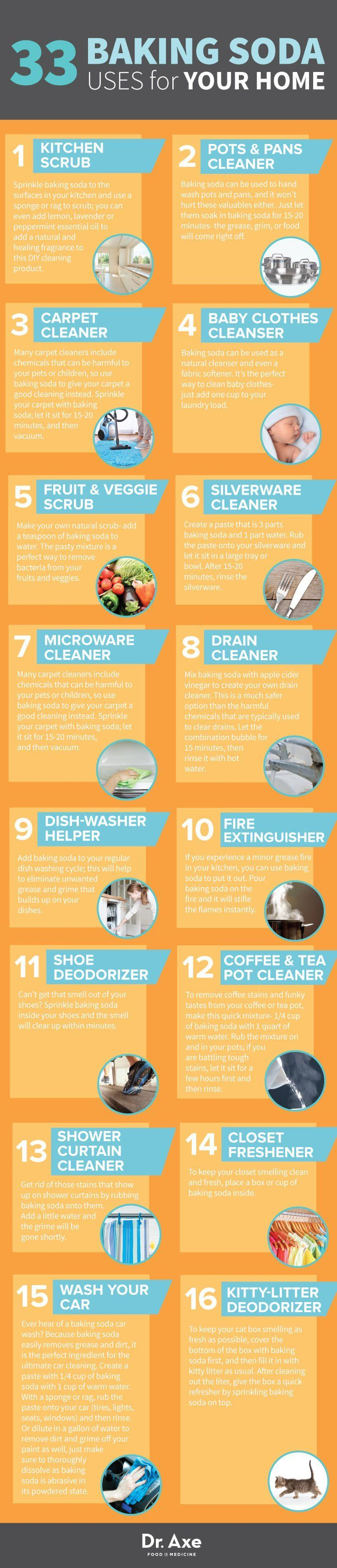 Baking Soda Uses for Home infographic list