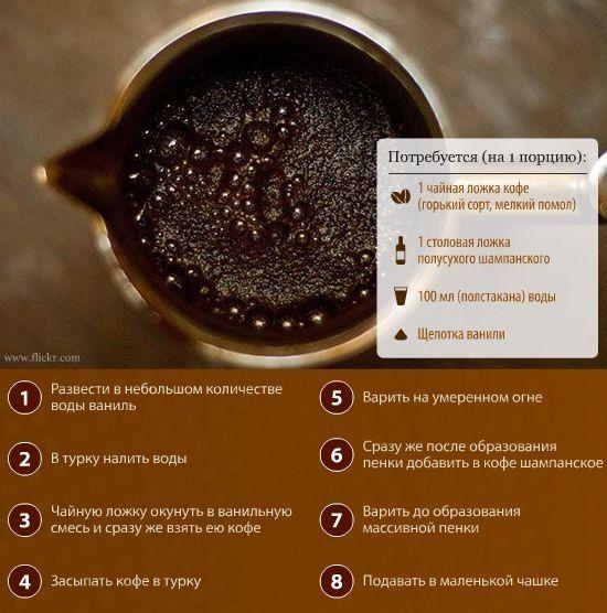 Готовим кофе правильно