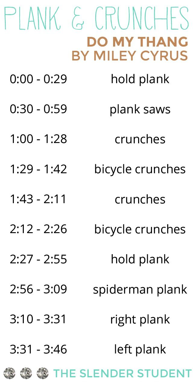 One Song Workout Plank & Crunches (Miley Cyrus)