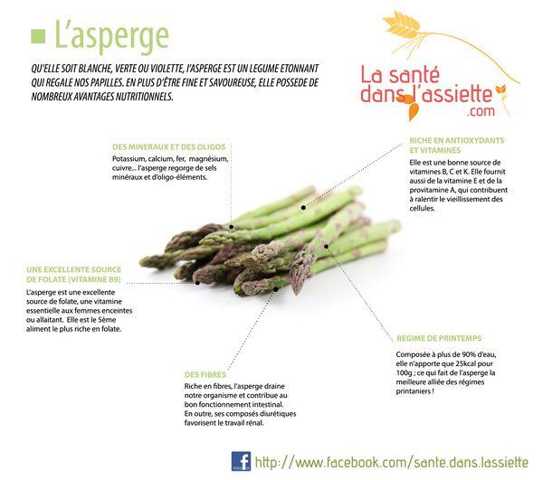 La Santé dans l'Assiette: Fiche pratique - Les bienfaits de l'asperge