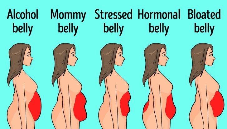 dr oz zsírégetés tisztít mennyi súlyt veszítesz a szoptatásból