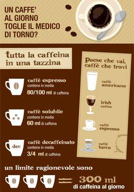 Per iniziare la mattina con la giusta carica, scoprite tutti i benefici di un consumo moderato di caffè nella nostra infografica  grafica a cura di Alice Borghi