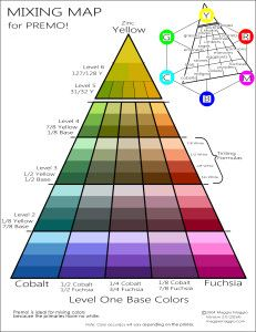 Base Colors Best 25 Color Mixing Chart Ideas On Pinterest  Color Mixing .