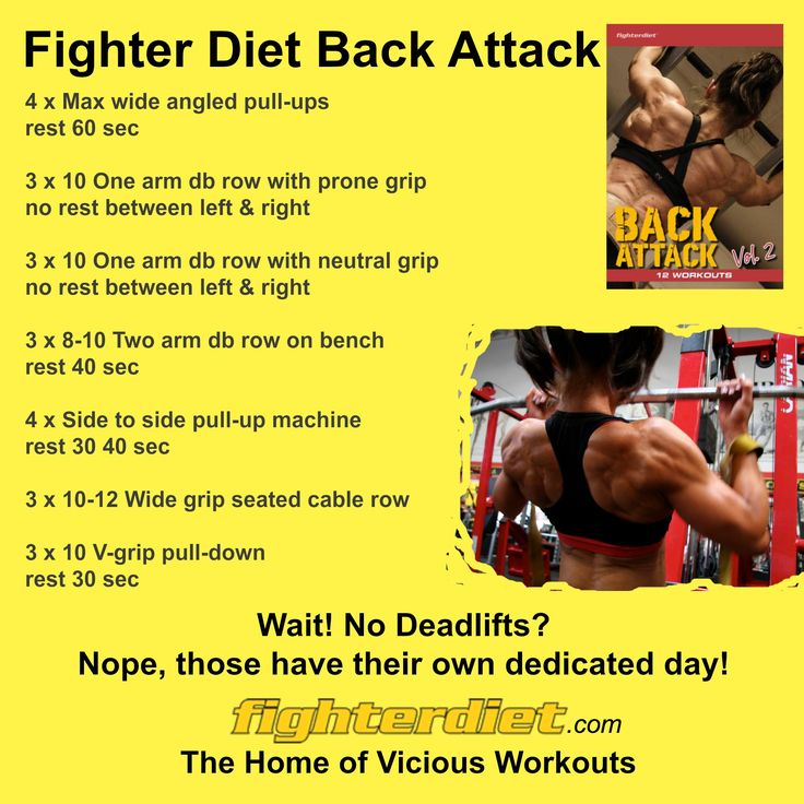 18 best images about fighter diet on Pinterest | Guns ...