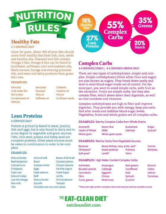Helpful Eating Clean tips via Oxygen Magazine. Print and hang!