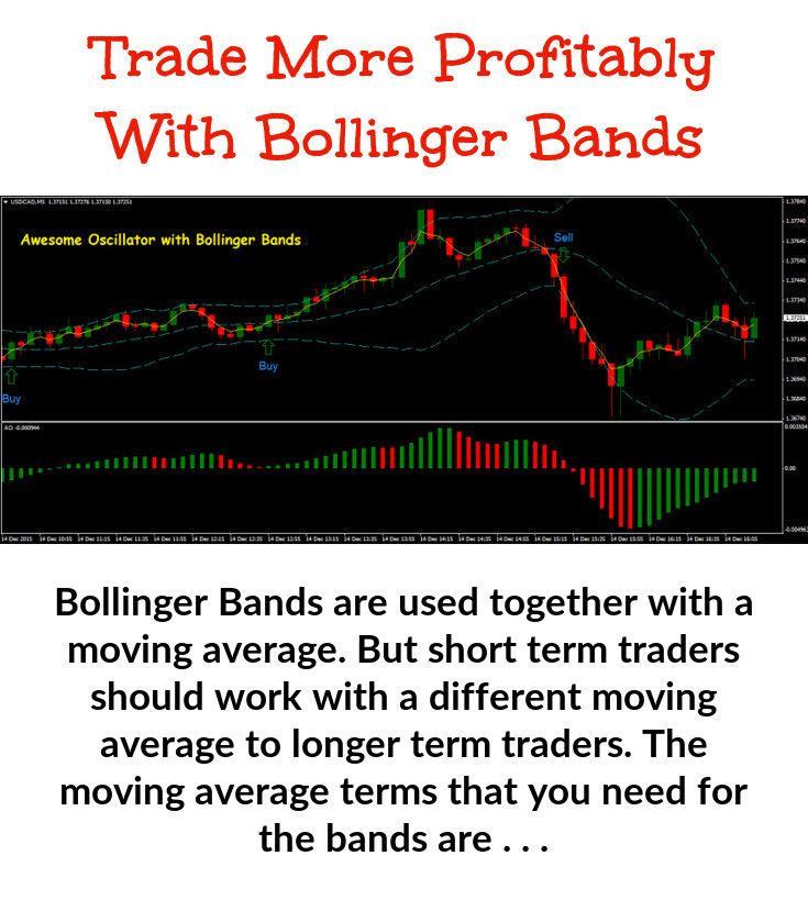 Bollinger Band Trading Is Centered On Volatility Learning How