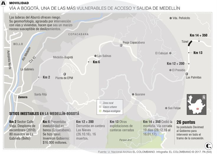 Antioquia: Intervención y fragilidad de las laderas, trampa para movilidad