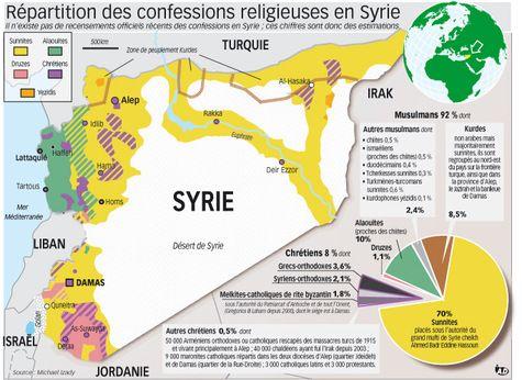 La mosaïque religieuse en Syrie : répartition des différentes confessions religieuses. Source : La Croix (Pauline)