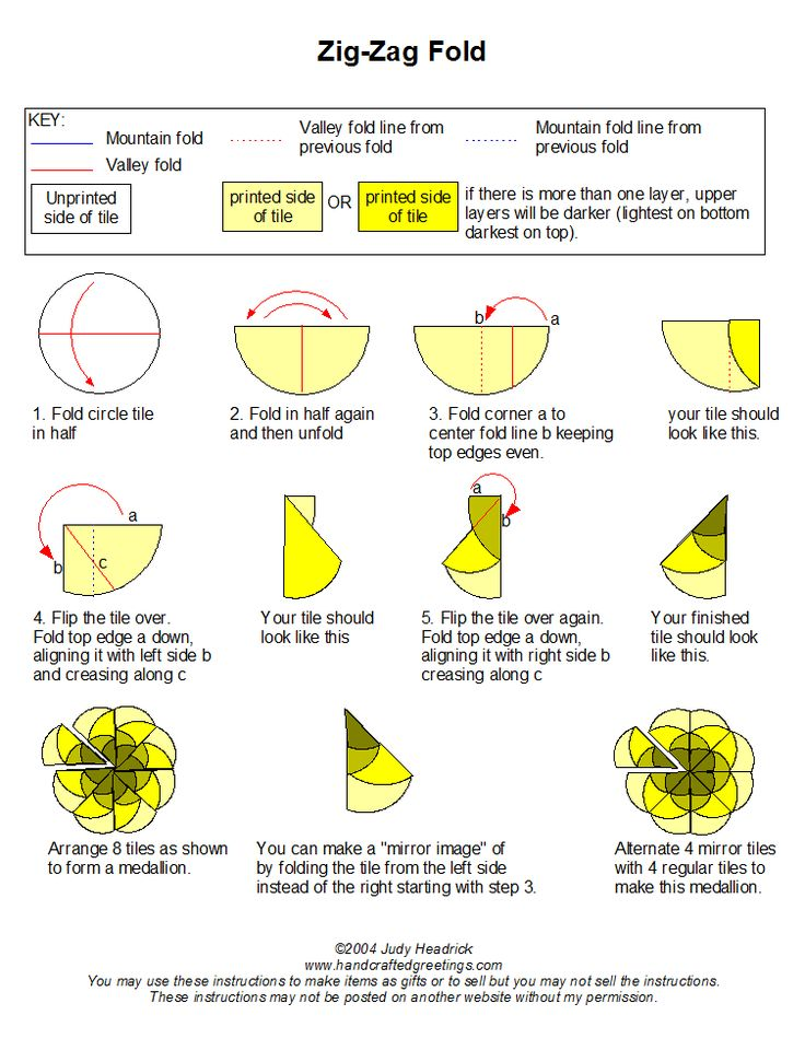 Zig-zag Fold - using a circle.  the fold for this is the same fold used to make Christmas trees - Tea bag folding instructions using round tiles