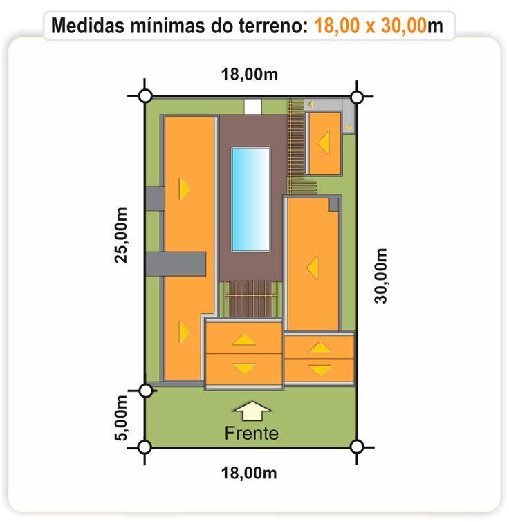 Planta geral do terreno: casa uberlândia