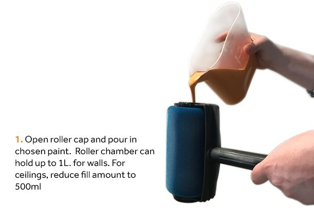 Roller Paint Pro 1 Paint Roller Mop Handle Roller