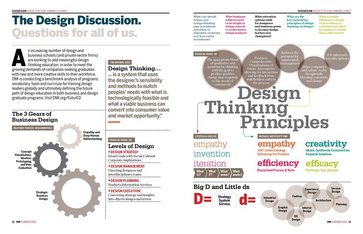 types of critical thinking models Higher order thinking requires more than higher order thinking skills critical thinking, in any substantive sense, includes more than abilities the concept also includes, in a crucial way, certain attitudes, dispositions, passions, traits of mind.