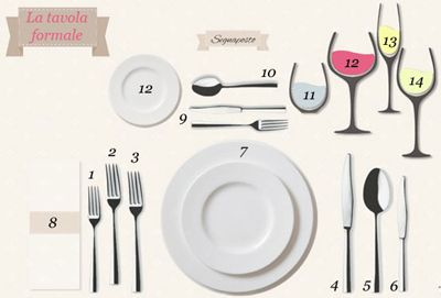 Il galateo a tavola: semplici regole per evitare brutte figure