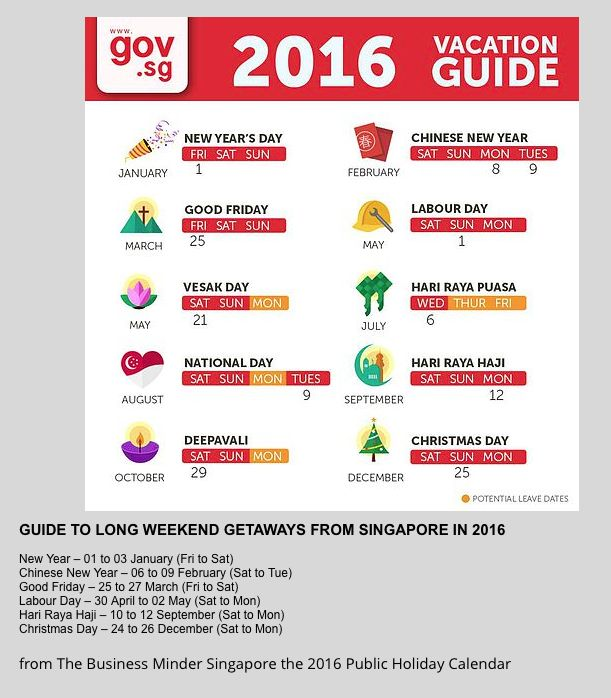 GUIDE TO LONG WEEKEND GETAWAYS FROM SINGAPORE IN 2016   New Year – 01 to 03 January (Fri to Sat) Chinese New Year – 06 to 09 February (Sat to Tue) Good Friday – 25 to 27 March (Fri to Sat) Labour Day – 30 April to 02 May (Sat to Mon) Hari Raya Haji – 10 to 12 September (Sat to Mon) Christmas Day – 24 to 26 December (Sat to Mon)   from The Business Minder Singapore the 2016 Public Holiday Calendar #singaporeholidays #thebusinessminder #singapore