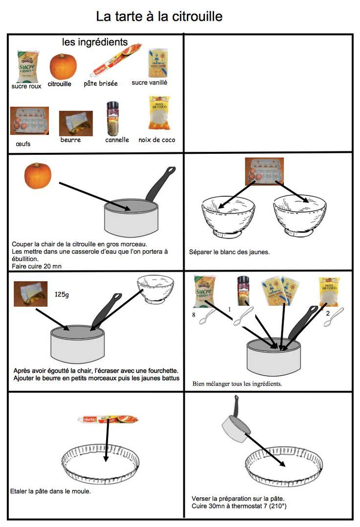 www.classematernelle.be partage des fiches de recettes trouvées sur Internet.