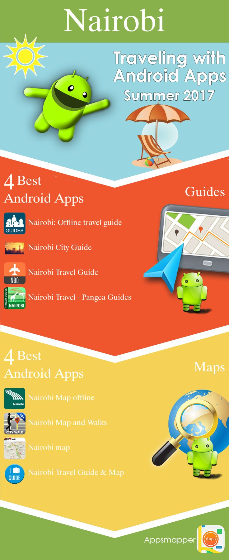 Nairobi Android apps: Travel Guides, Maps, Transportation, Biking, Museums, Parking, Sport and apps for Students.