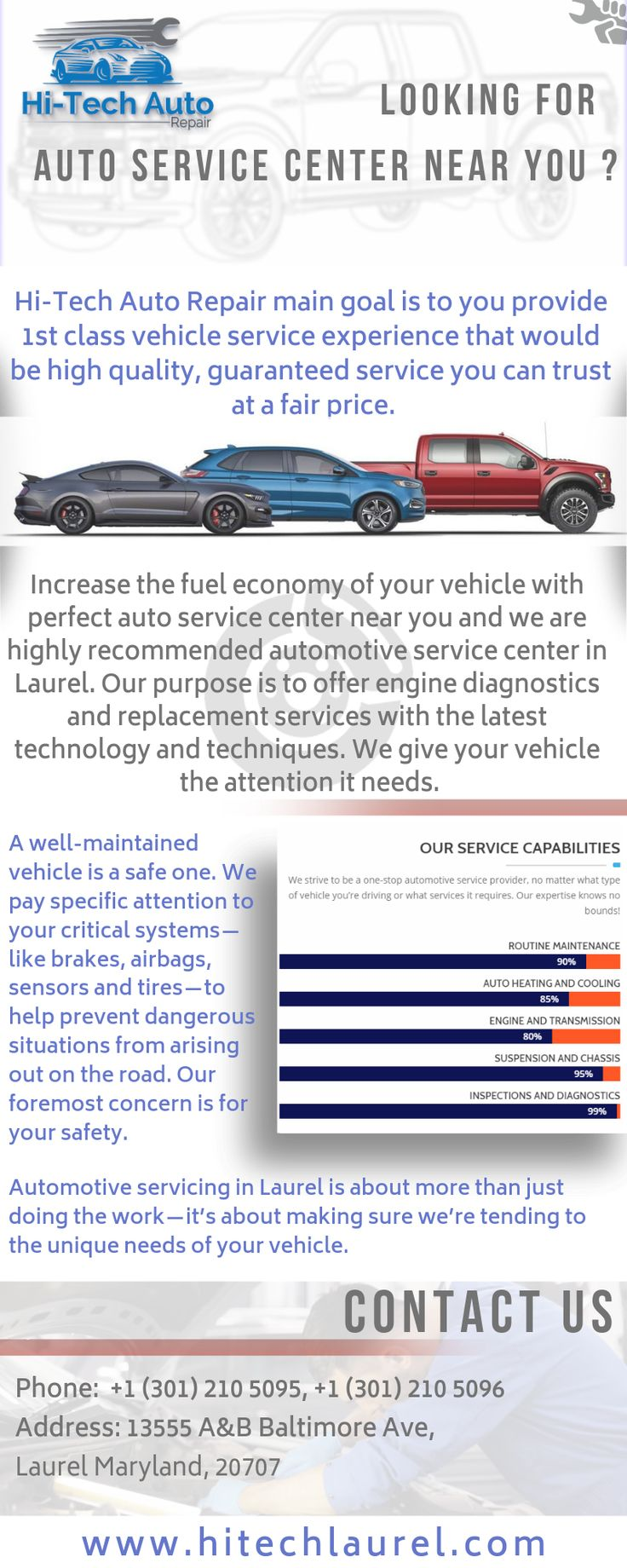 Increase the fuel economy of your vehicle by the perfect