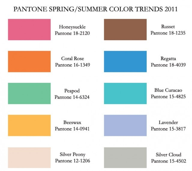 1000+ Images About PANTONE COLORS On Pinterest