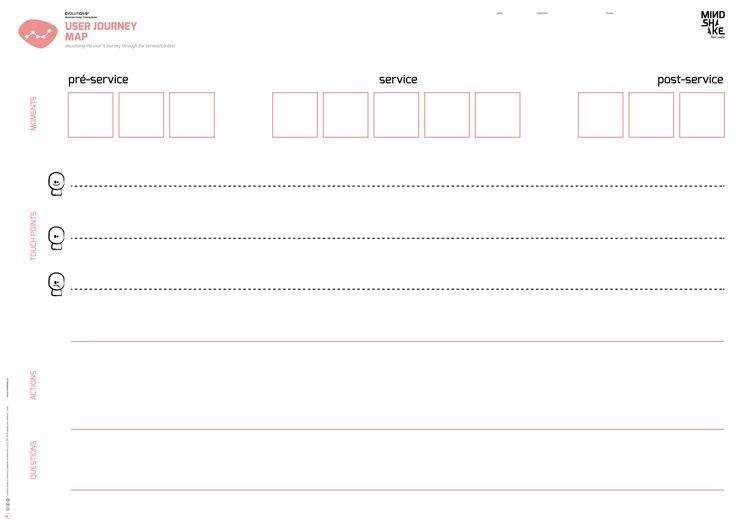 User Journey Map Mindshake Design Thinking TEMPLATES PDF: http://www.mindshake.pt/public/download/E2_user_journey_map_A1.pdf