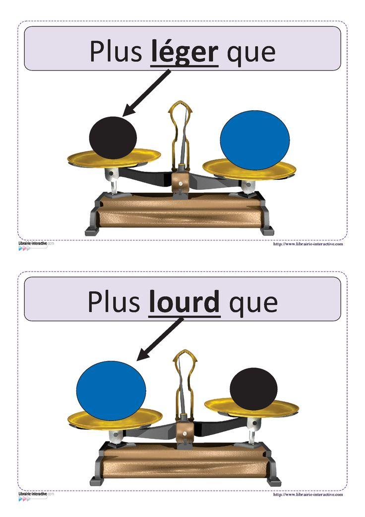 3 petites affiches pour aborder les comparaisons de masses !