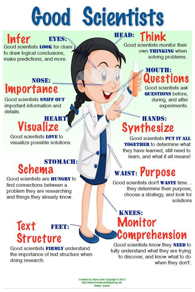 online nursing the ultimate study