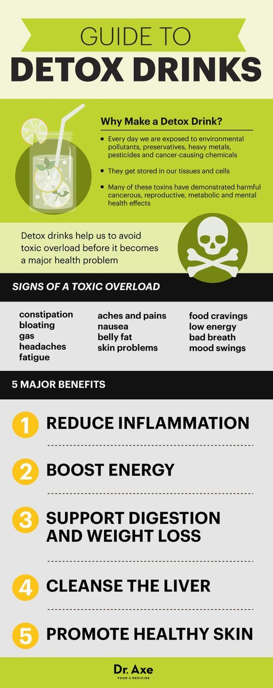 That sluggish, bloated feeling can mean excess toxins in the body. Detox drinks can reduce inflammation, boost energy and speed weight loss.