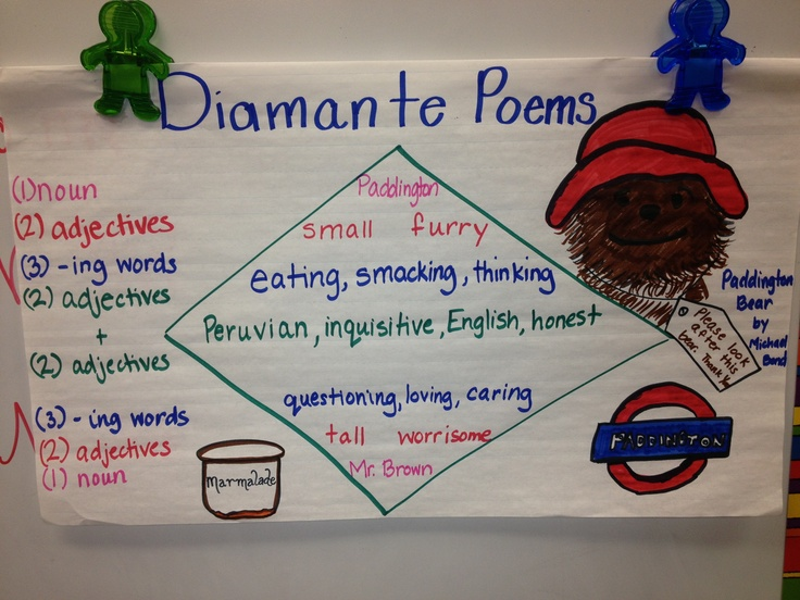 read write think diamante How to write a diamante poem what is a diamante  are going to write an antonym diamante,  column for each word and write down everything you can think of.